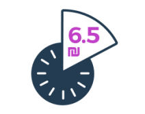 icons_clock